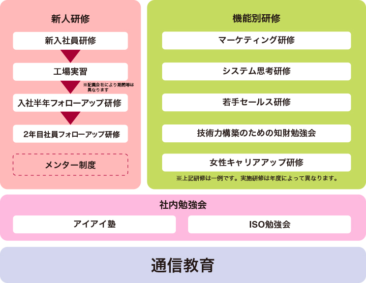 井村屋_会社の魅力