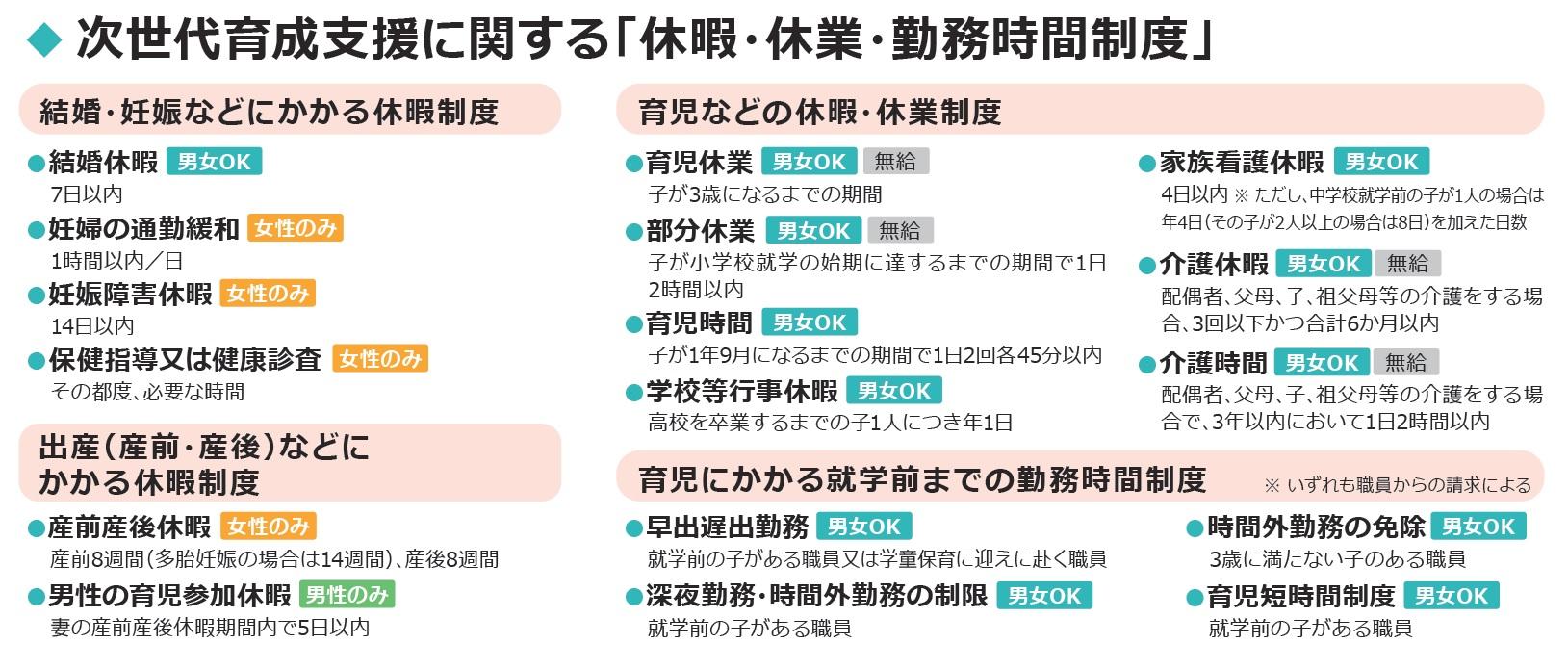 三重県庁_仕事の魅力