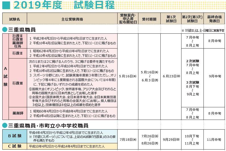 三重県庁_試験日程1